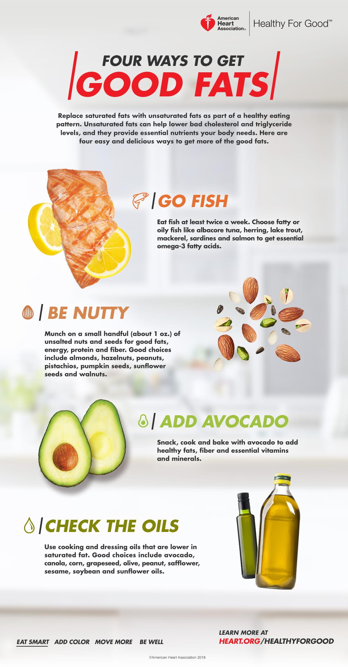 Infografía Cuatro formas de obtener grasas saludables