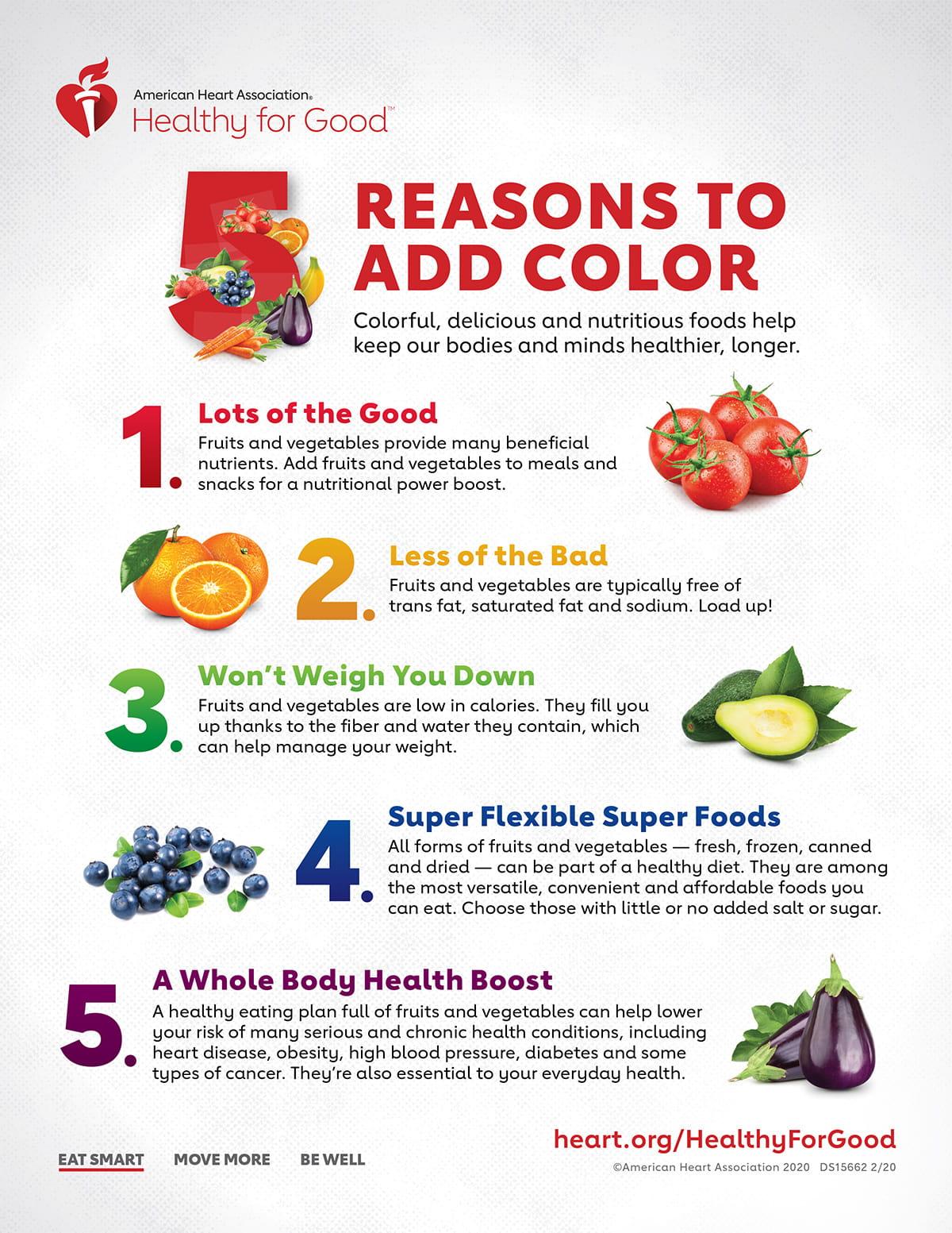 Infografía de Cinco razones para añadir color