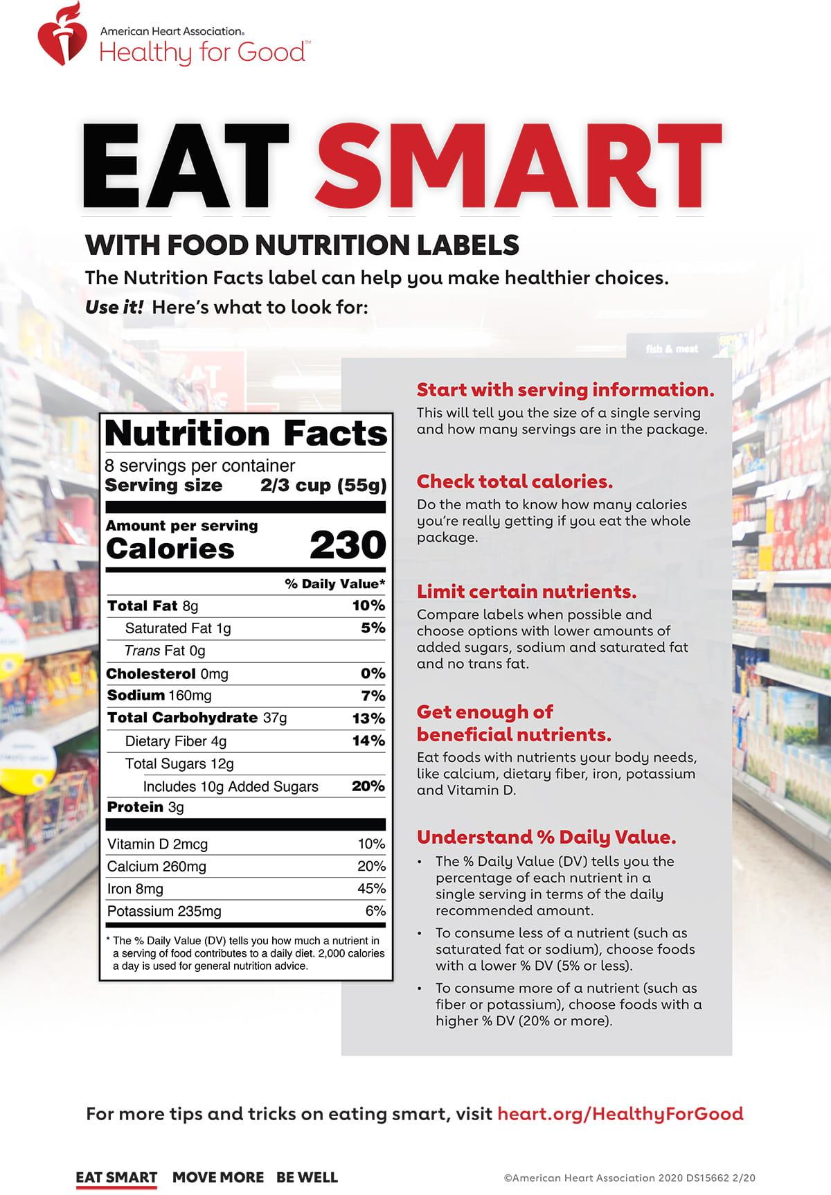 Infografía de Etiquetas de nutrición en inglés