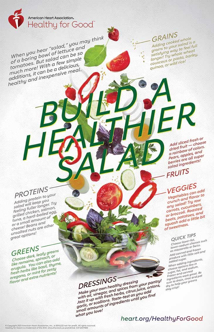 Infografía de Preparar una ensalada saludable