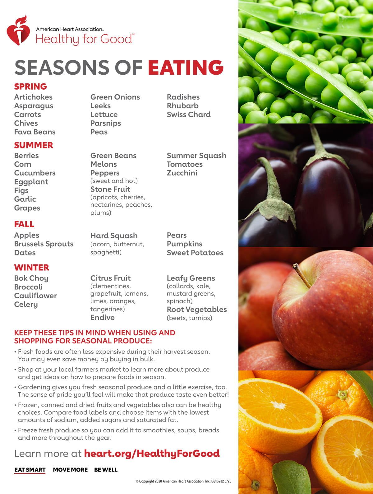 Infografía de Alimentos estacionales