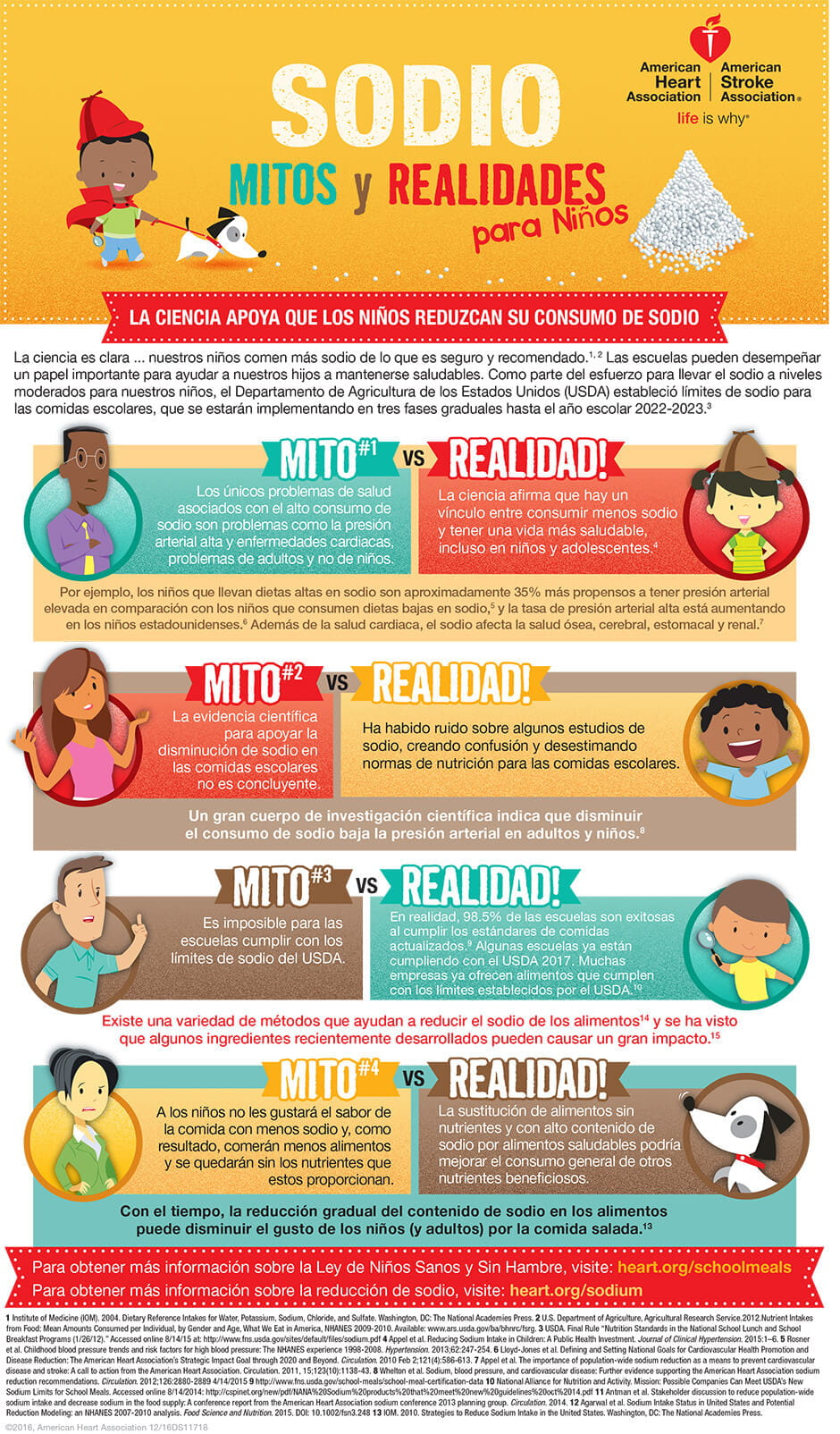 Mitos y verdades sobre el sodio para los niños (en español)
