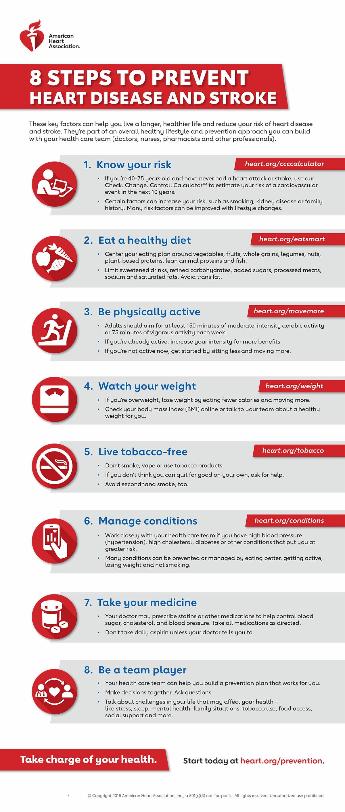 Ocho pasos para prevenir cardiopatías y derrames cerebrales