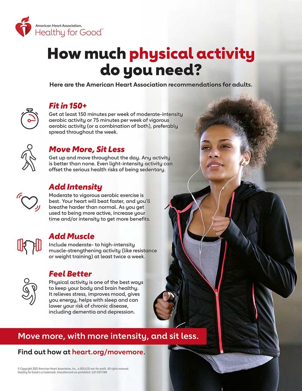 Infografía de Recomendaciones de actividad física de la AHA para adultos