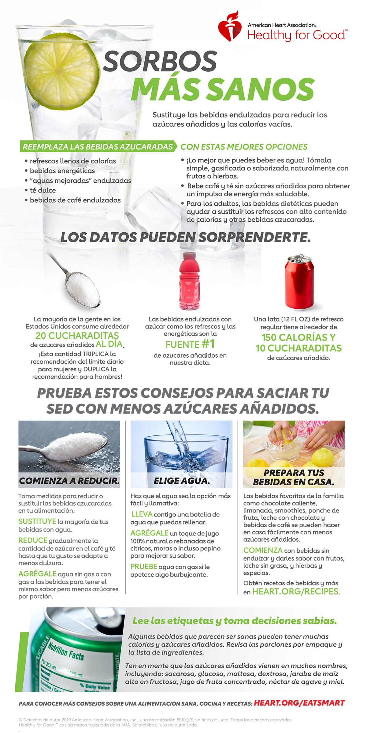 Infografía sobre bebidas con menos azúcar en español