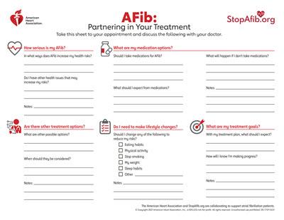 Plan de tratamiento de la FibA