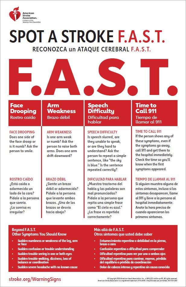Póster Reconozca un accidente cerebrovascular con el método FAST