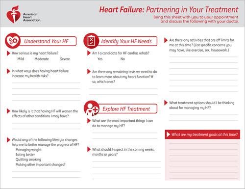 Insuficiencia cardíaca: Partnering in Your Treatment PDF