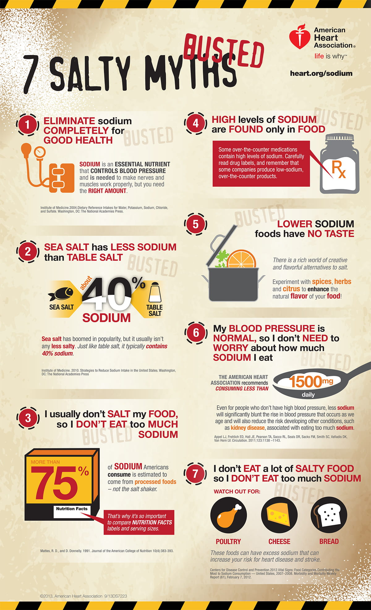 7 Salty Sodium Myths Busted Infographic