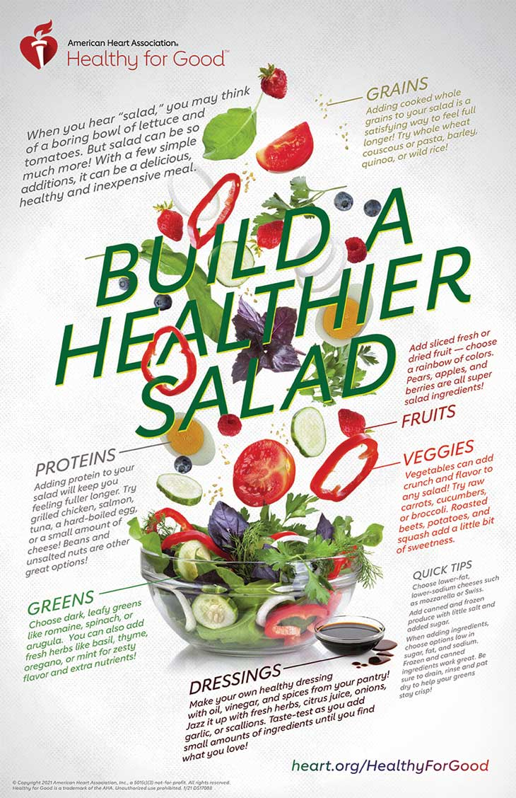 Build a Healthier Salad infographic
