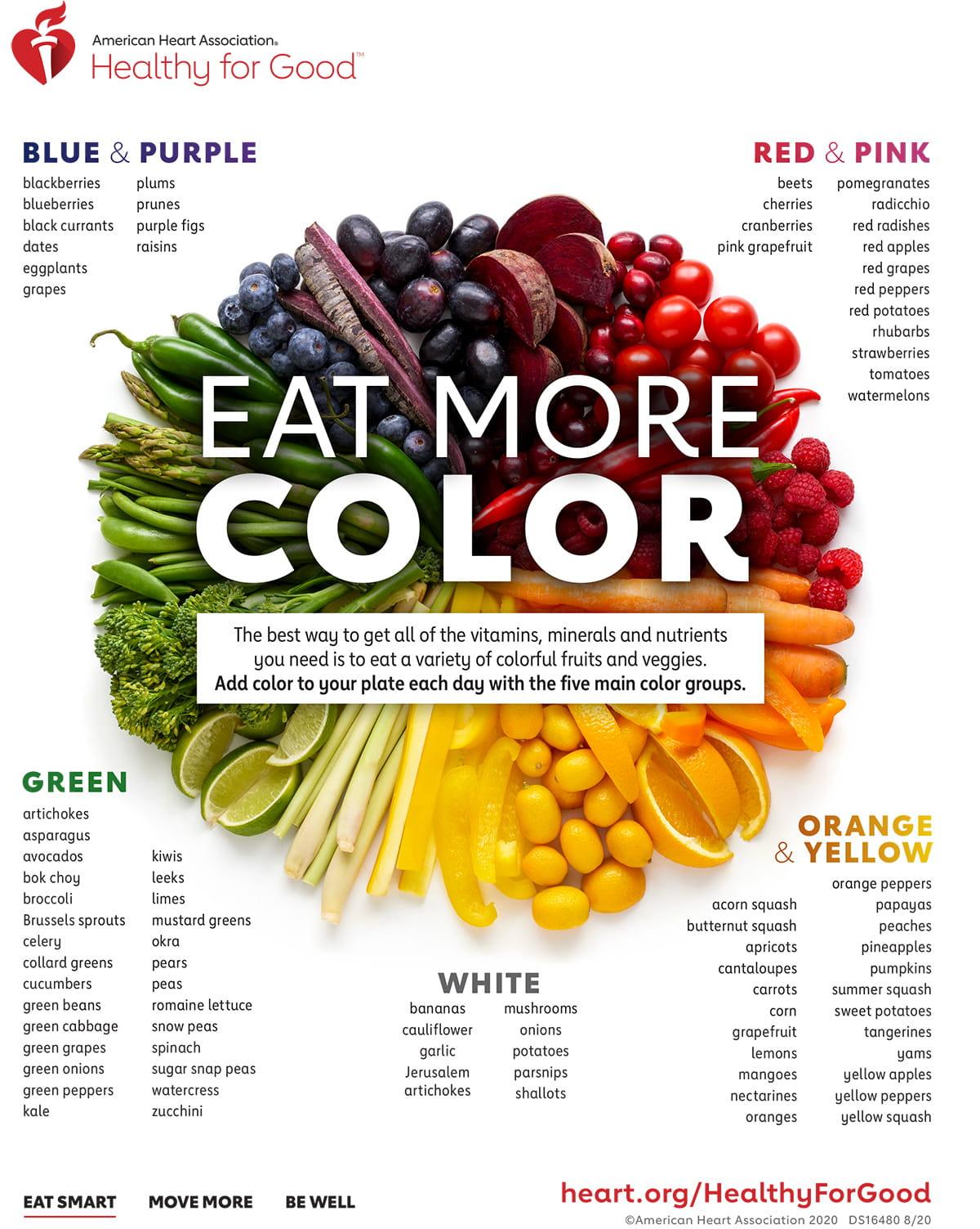Infografía de Comer con más color