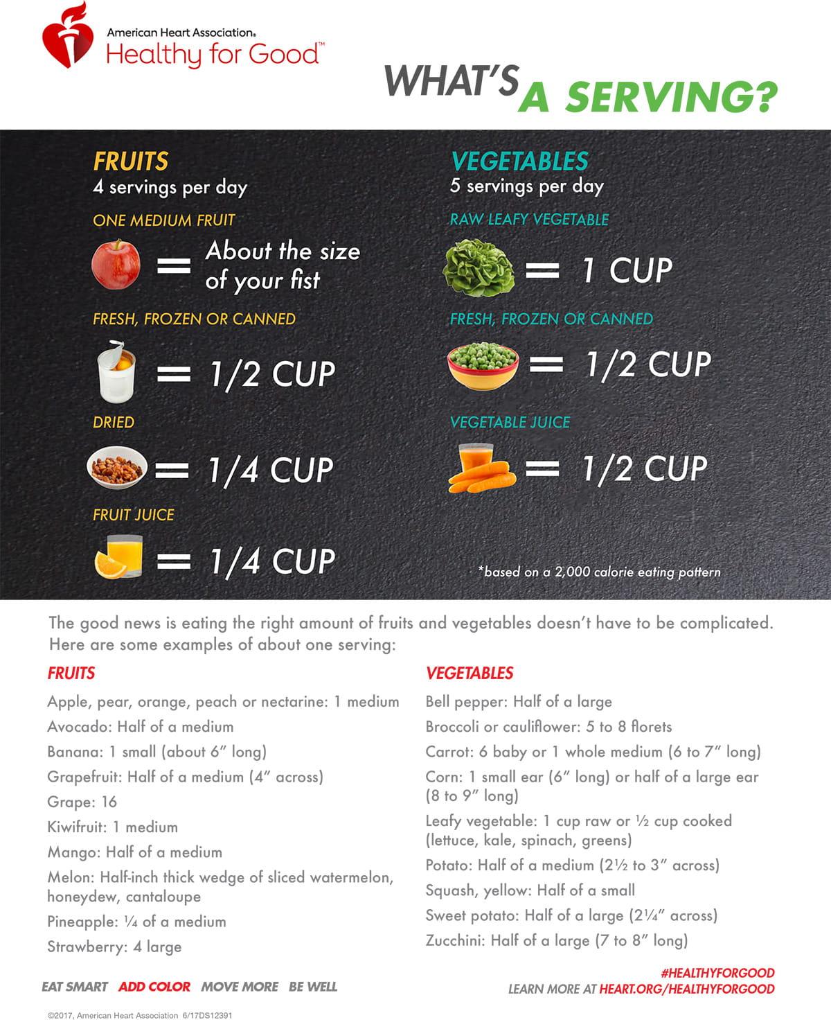 Raciones de frutas y verduras (infografía)