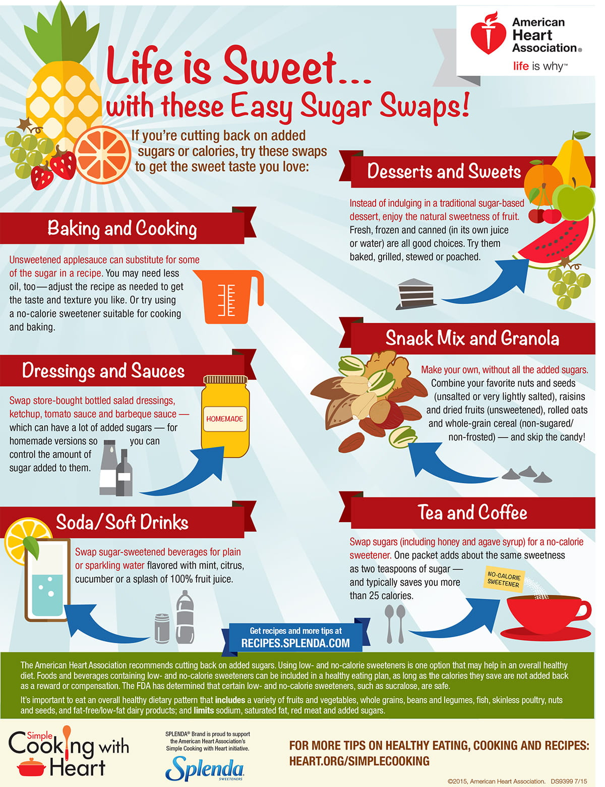 Life is Sweet with these easy sugar swaps
