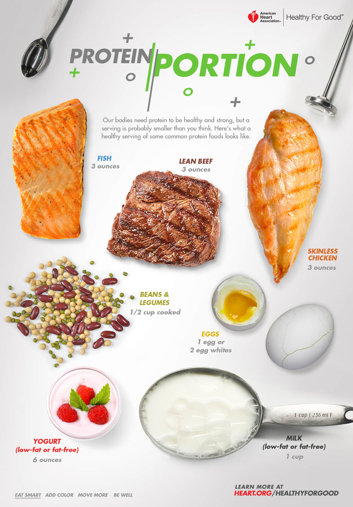 How much protein should I eat in a serving?