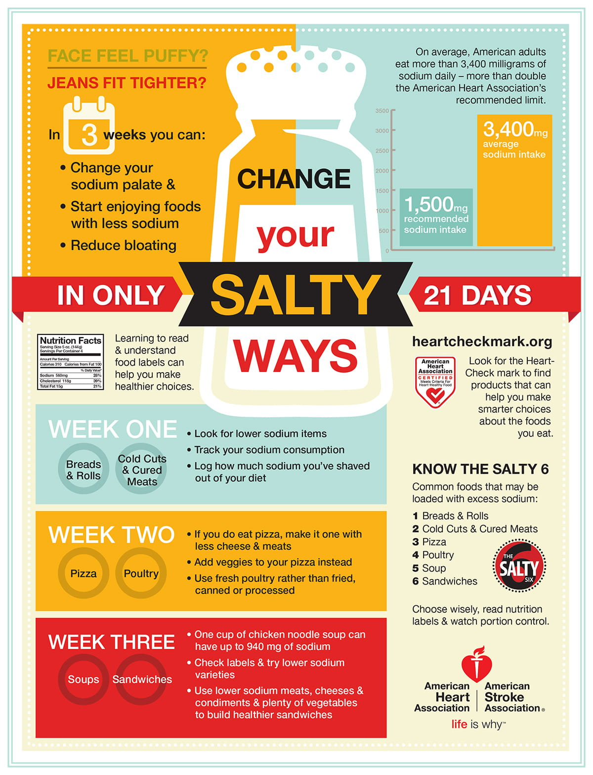 Sodium Swap - Change your salty ways in 21 days infographic