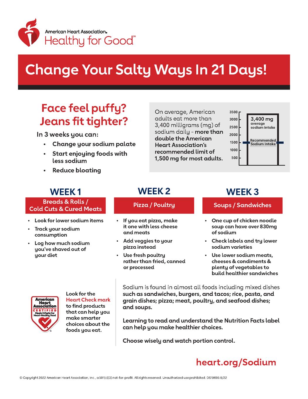 Infografía de Intercambio de sodio: cambie sus hábitos de consumo de sodio en 21 días
