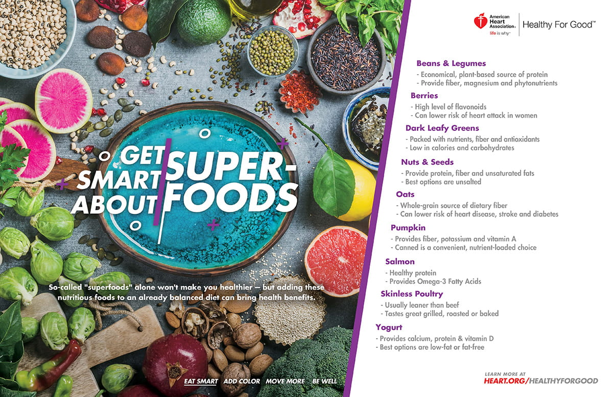 Get Smart About Superfoods Infographic