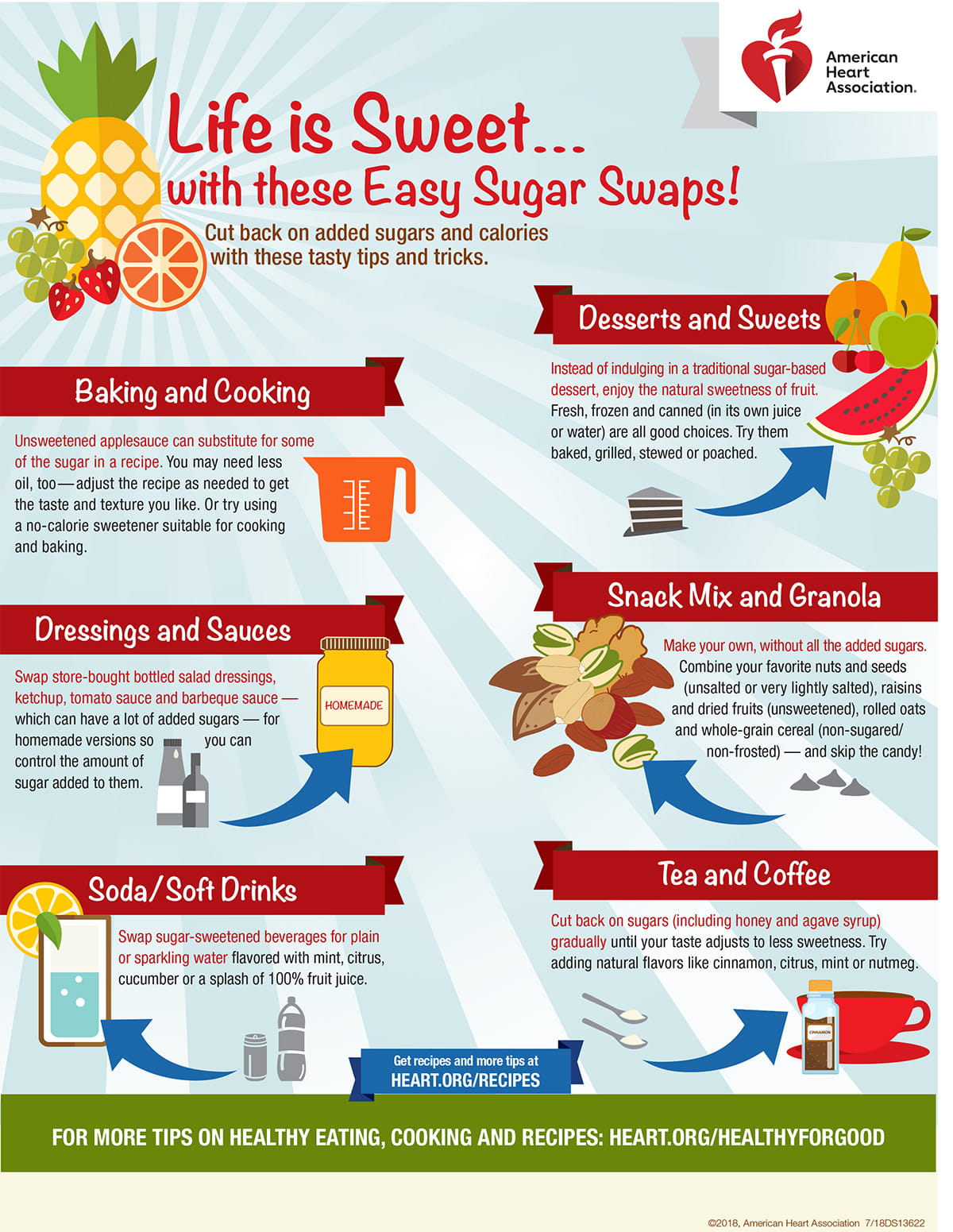 Life is Sweet Infographic