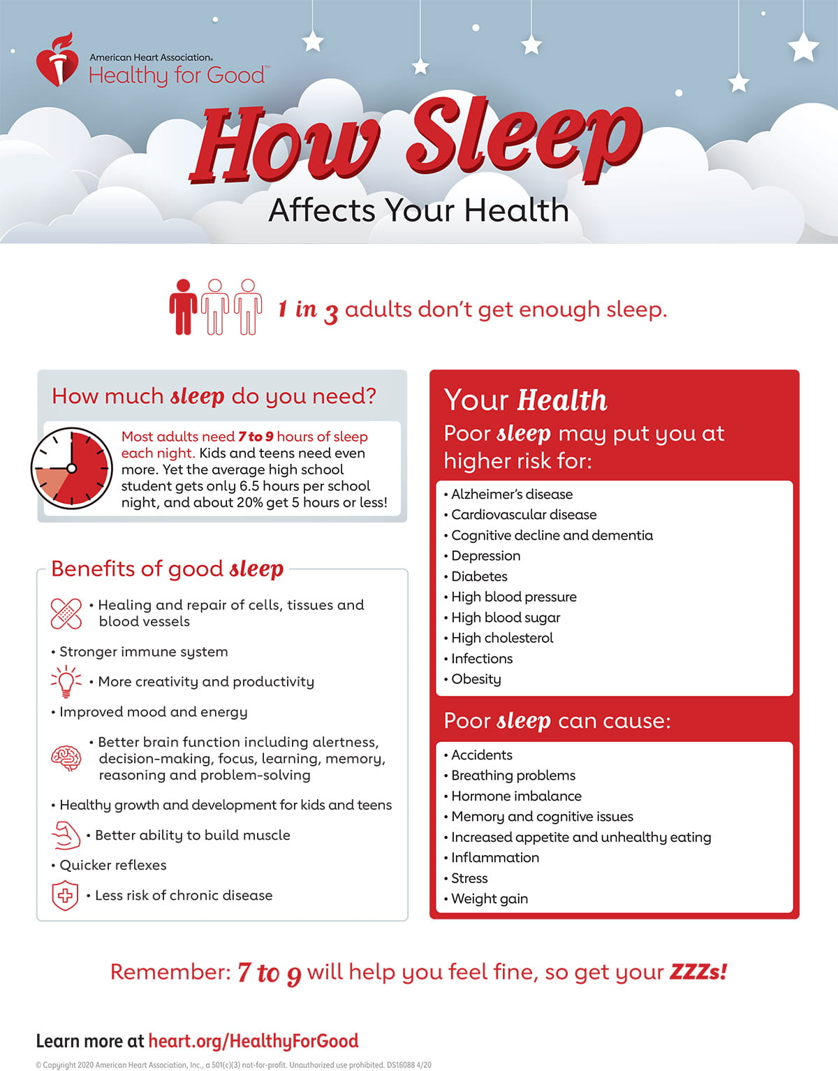 How Sleep Affects Your Health Infographic