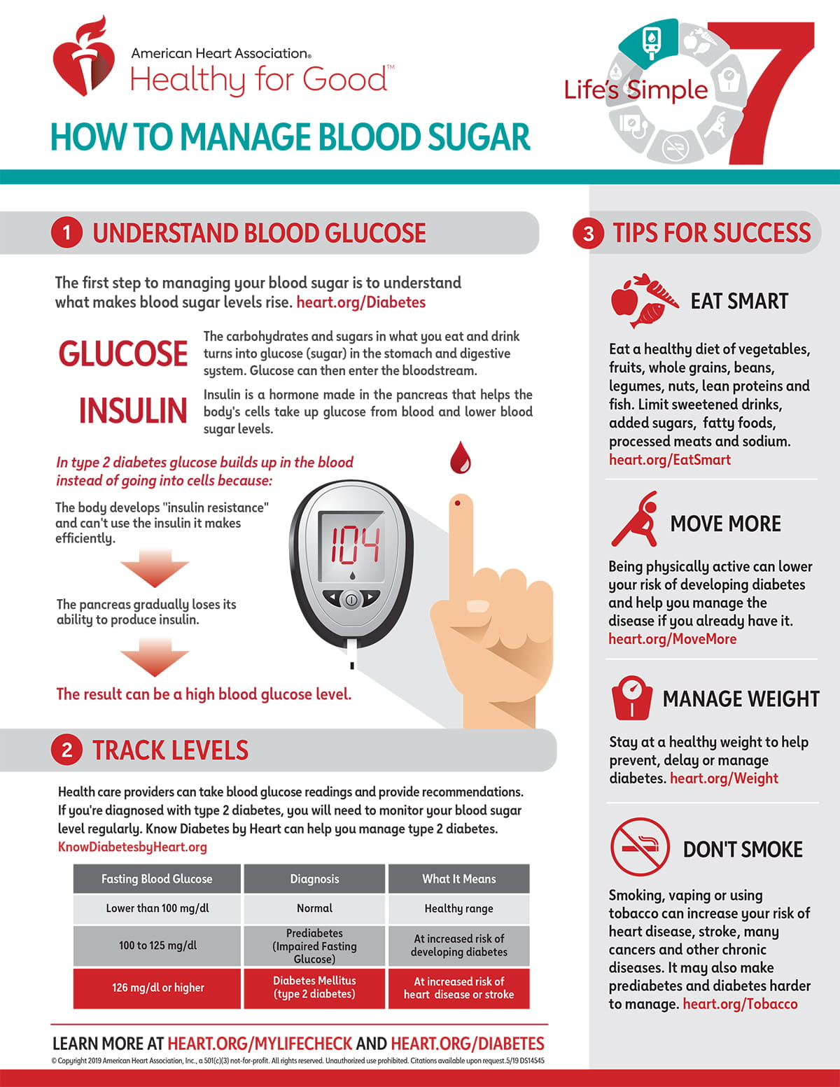 Life's Simple 7 Blood Sugar Infographic