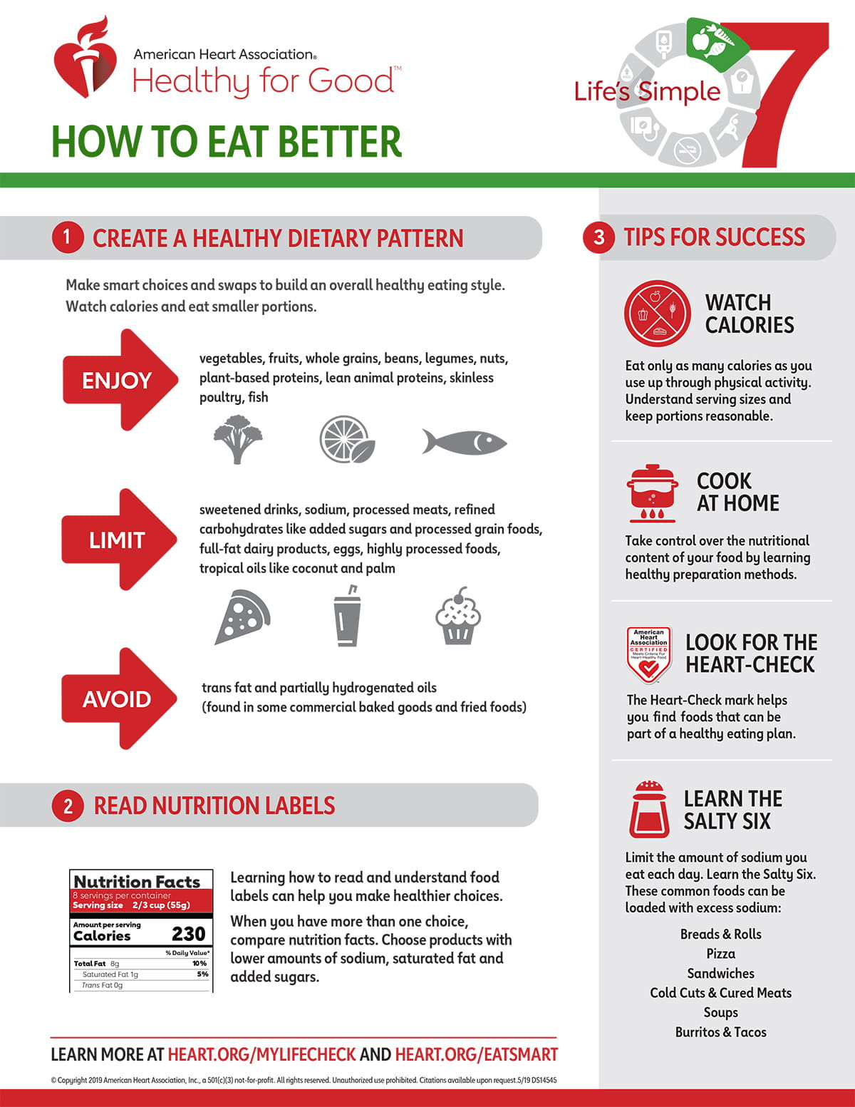 Life's Simple 7 Eat Better Infographic