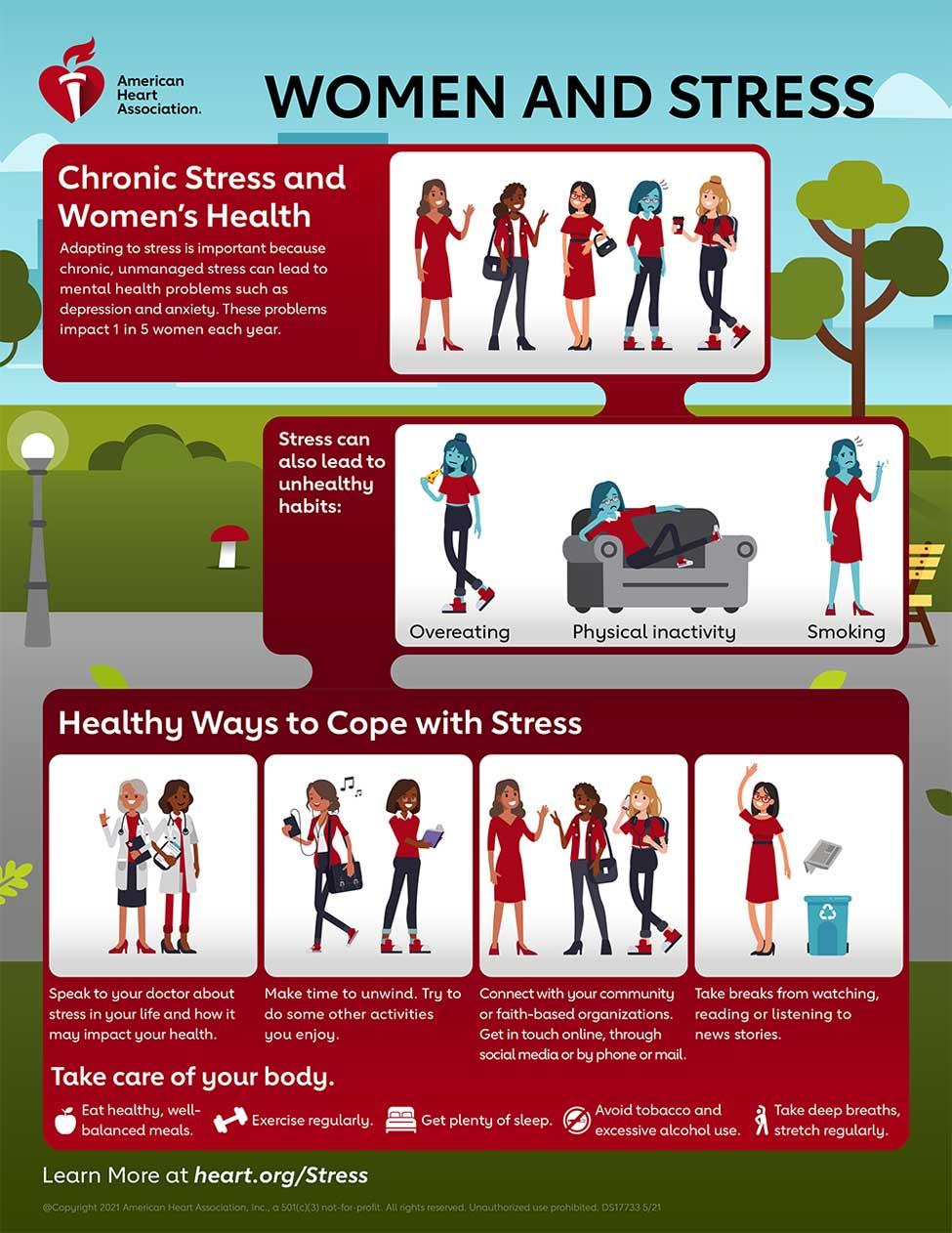 Infografía sobre el estrés y las mujeres