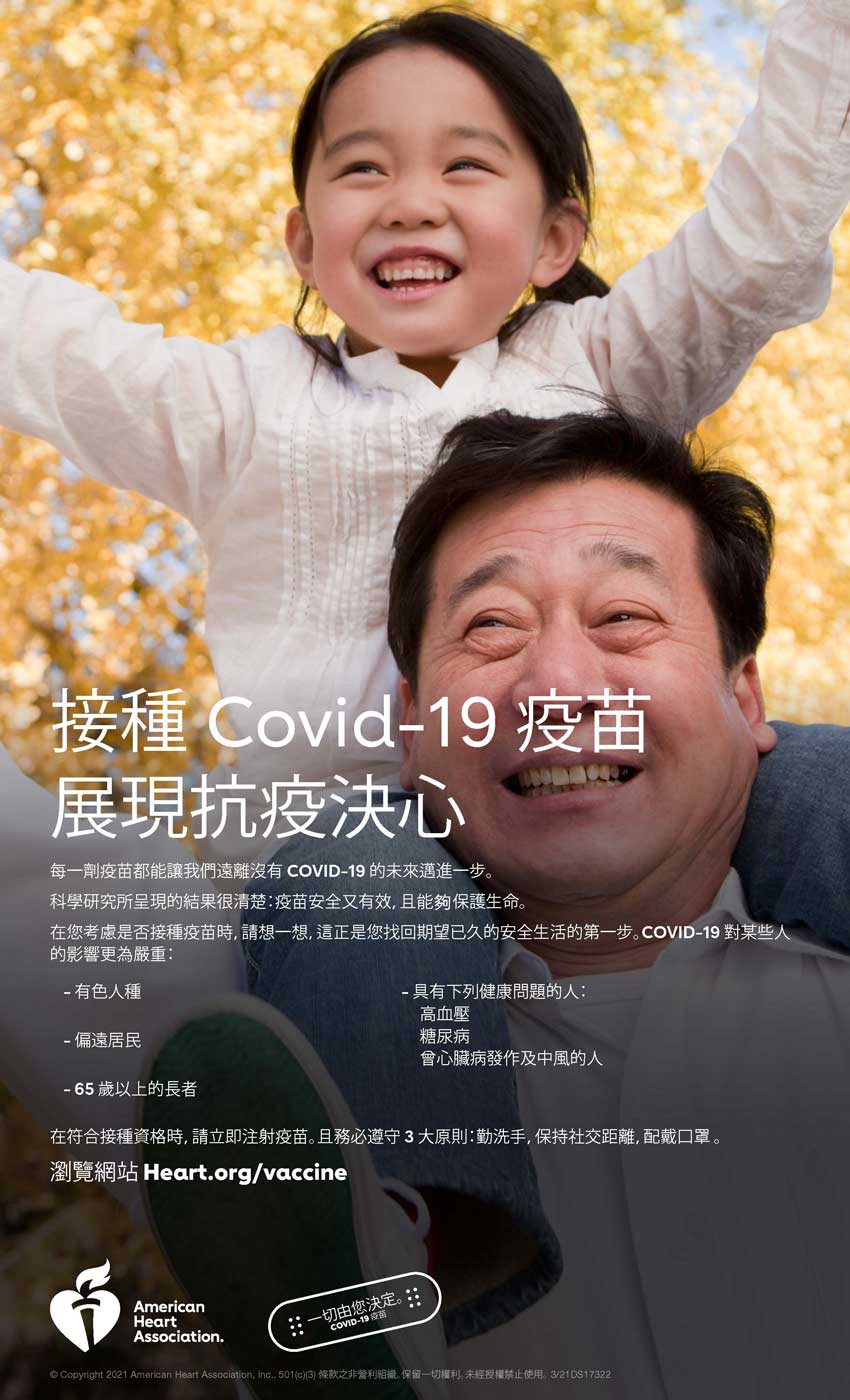 Chinese COVID Vaccine infographic