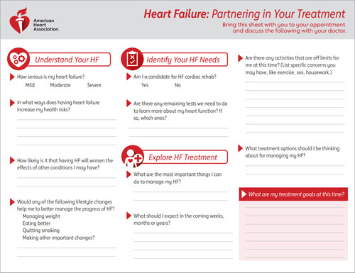 Heart Failure: Partnering in Your Treatment PDF