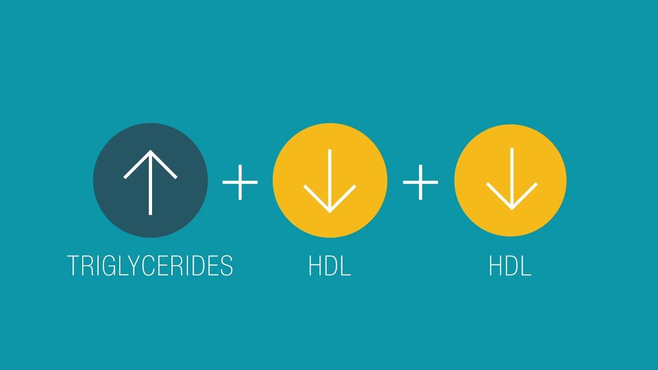 recursos disponibles para el consumidor para la diabetes