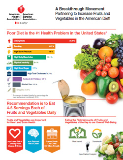 Fruits and Vegetables infographic thumbnail