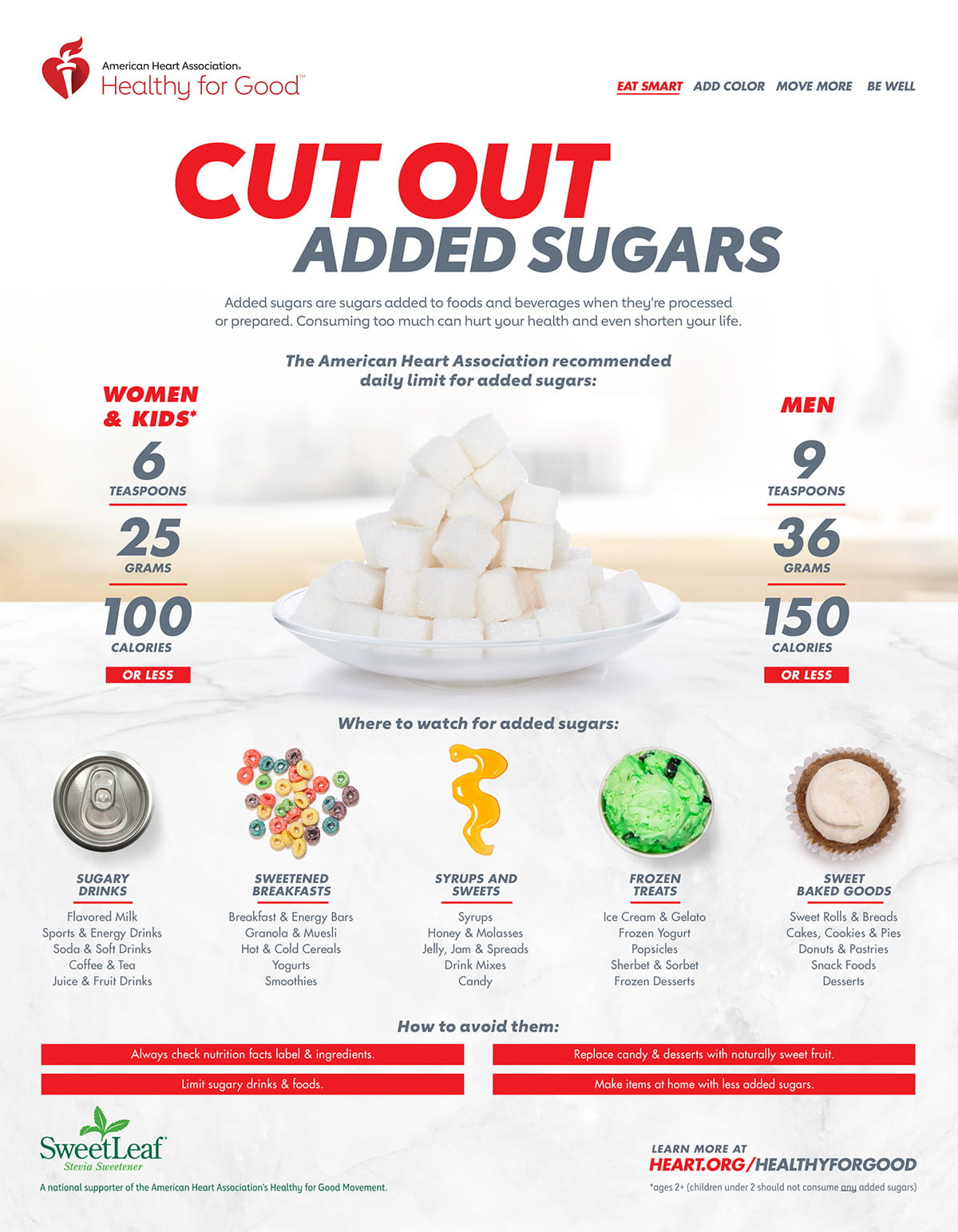cut out added sugars infographic