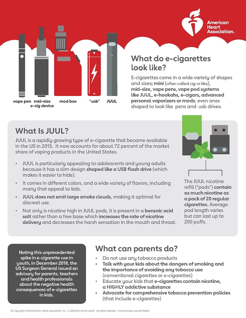 101 on e cigarettes infographic image